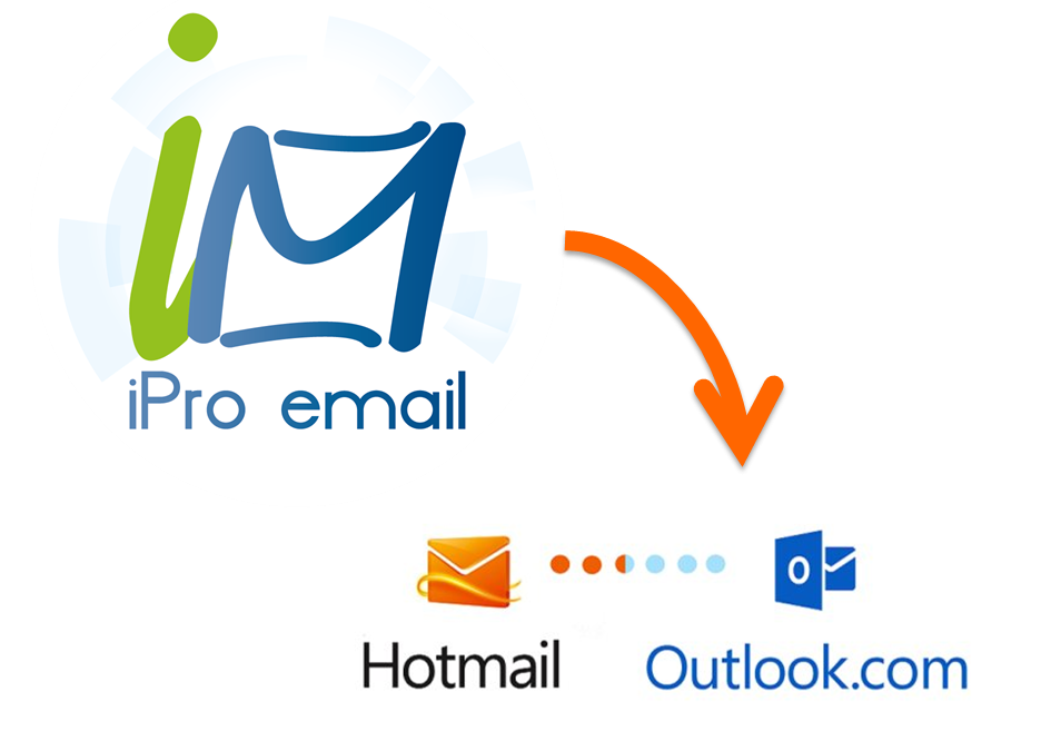 Configurar iPro Email para Hotmail
